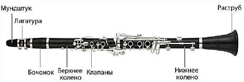 Устройство кларнета