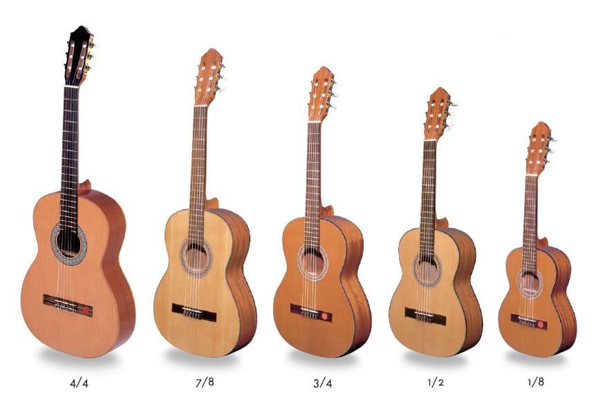 Размеры гитары
