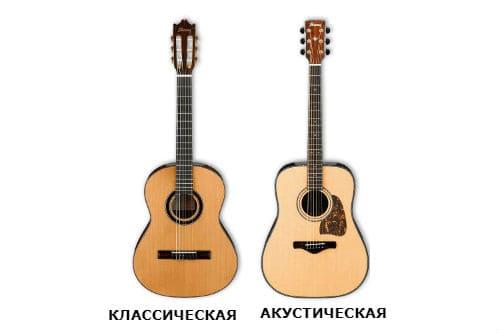 Классическая и акустическая гитары